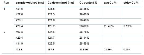 https://nucomat.com/wp-content/uploads/2020/11/COCC-variablilty.jpg